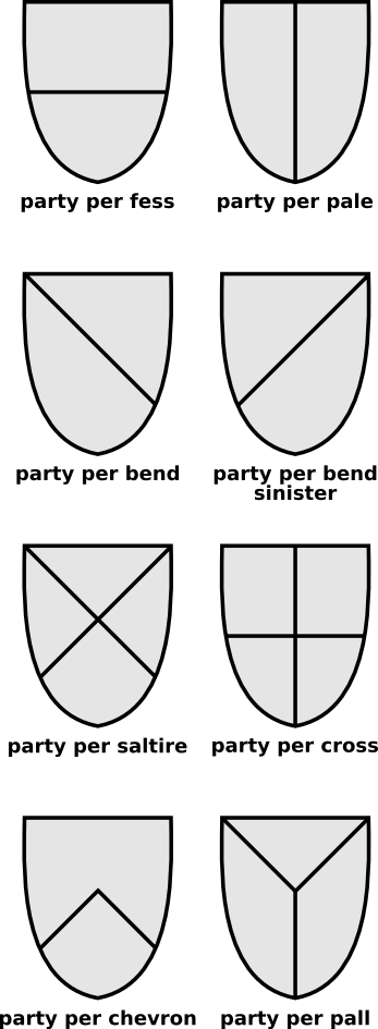 Myblazon Heraldry And Coat Of Arms